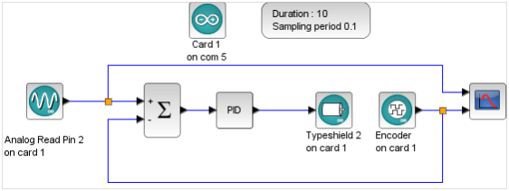 Scilab & Arduino for low-cost data acquisition | www scilab org