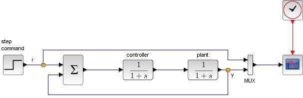 Blending Some Control Engineering Flavor | www scilab org