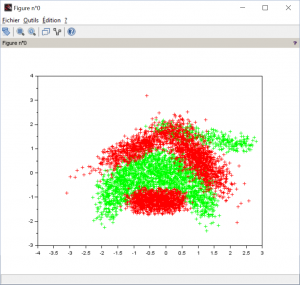 Machine learning – Classification with SVM | www scilab org